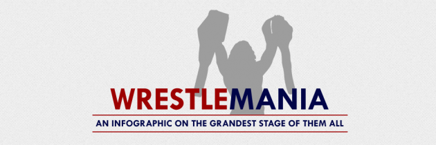 WrestleMania: An Infographic