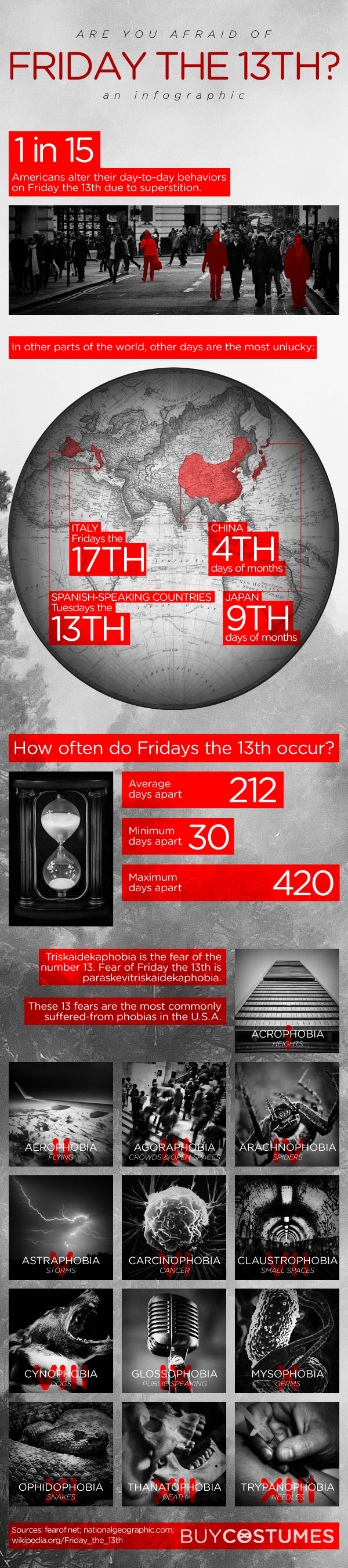 friday-the-13th-infographic-v1